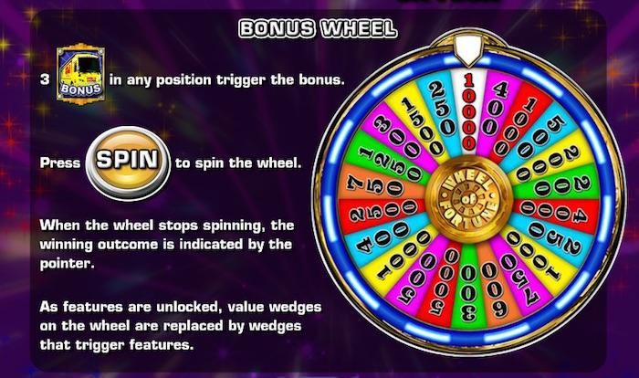 Wheel of Fortune On Tour Bonus Wheel
