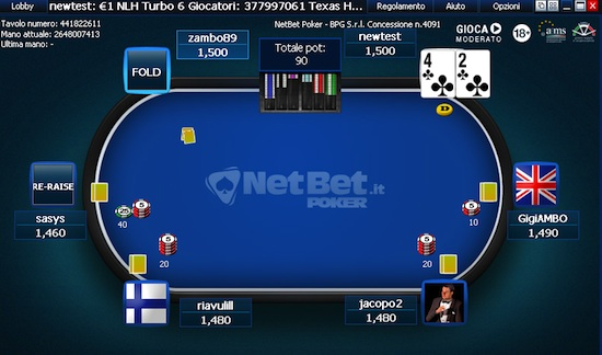 Netbet Poker Gameplay