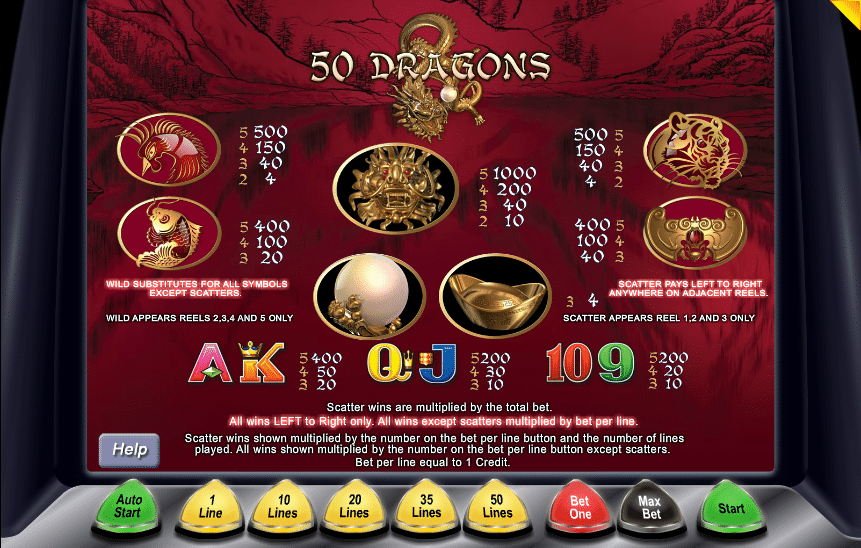 50 Dragons Paytable