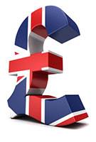 Pound Sign in Union Jack Colours